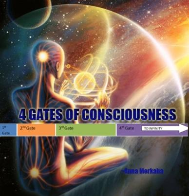 4gatesofconciousness