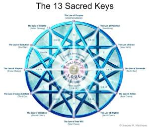13_Sacred_Keys